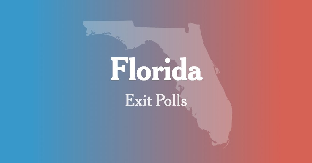 Florida Polls: Who Different Groups Supported