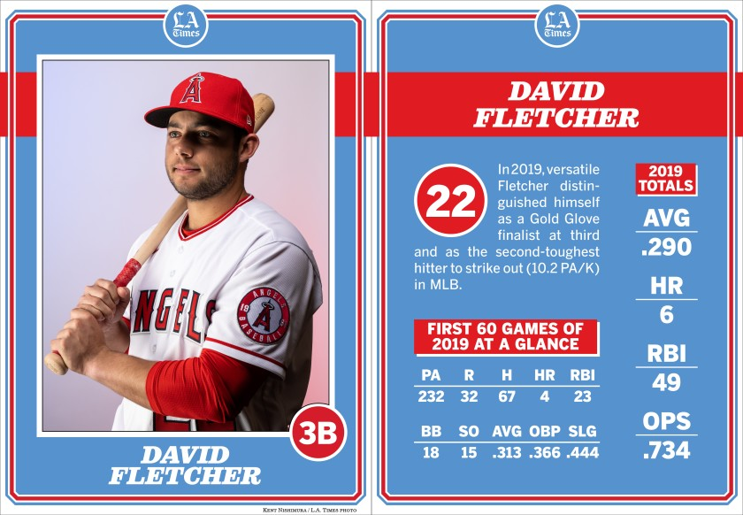 David Fletcher keeps delivering jaw-dropping plays for the Angels