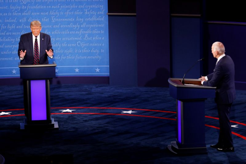 Chaotic U.S. election debate fuels investors' fears of contested result