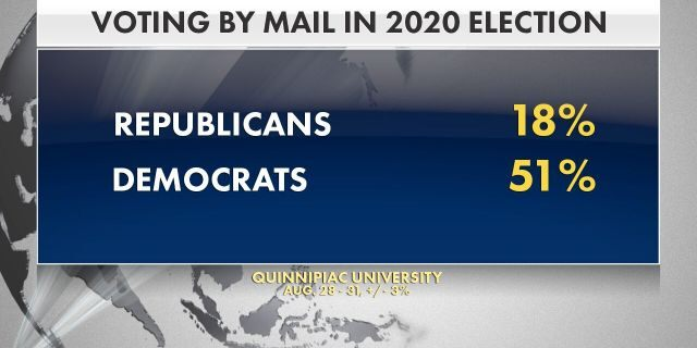 Election officials in Pennsylvania prepare for surge in mail-in ballots