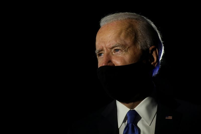 Analysis: Investors' bold bets on Biden win pose market risk