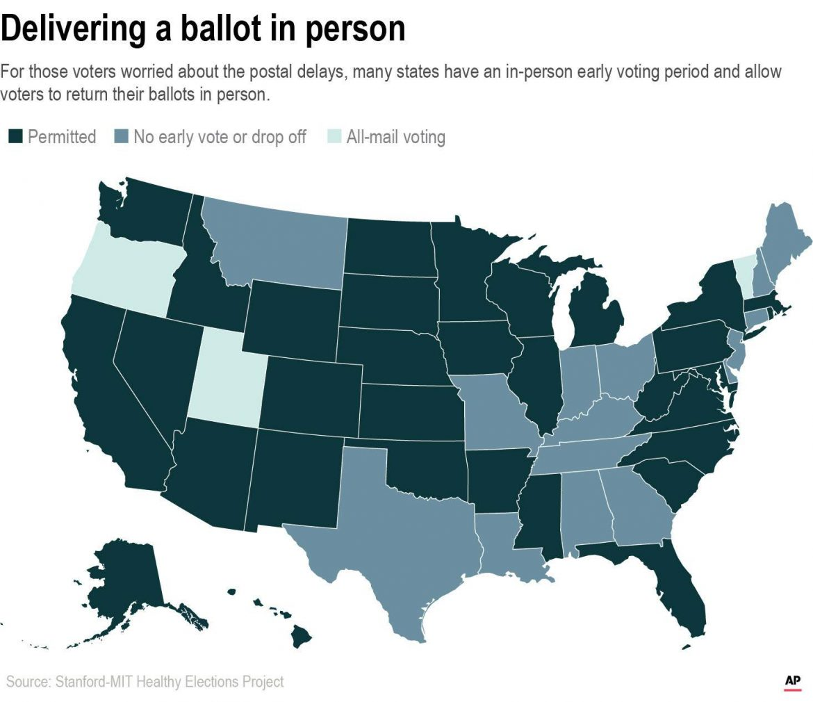 Will mailed-in ballots be delivered on time?