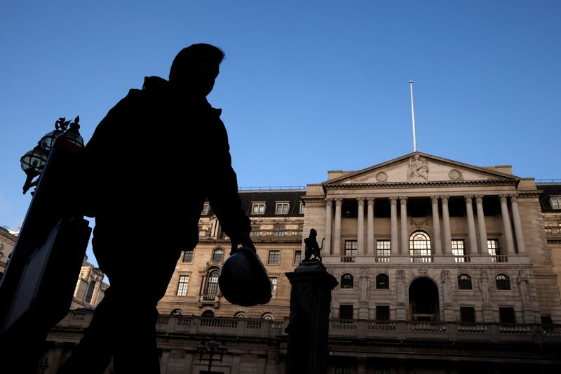 Analysis: Bond markets should brace for tighter central bank squeeze
