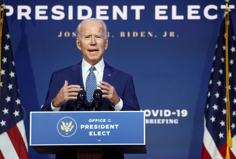 Biden may face pressure to reshape Powell's Fed in first year