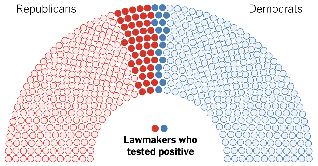 Which Members of Congress Have Tested Positive for the Coronavirus