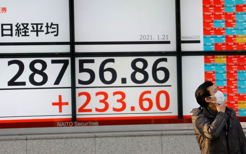 Asian shares stuck in holiday lull, bitcoin powers higher