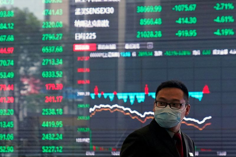Price and policy fears drive Chinese investors into cloistered stocks