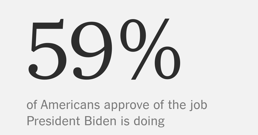 Biden's Approval Rating Rises, Helped by Vaccine Distribution Push