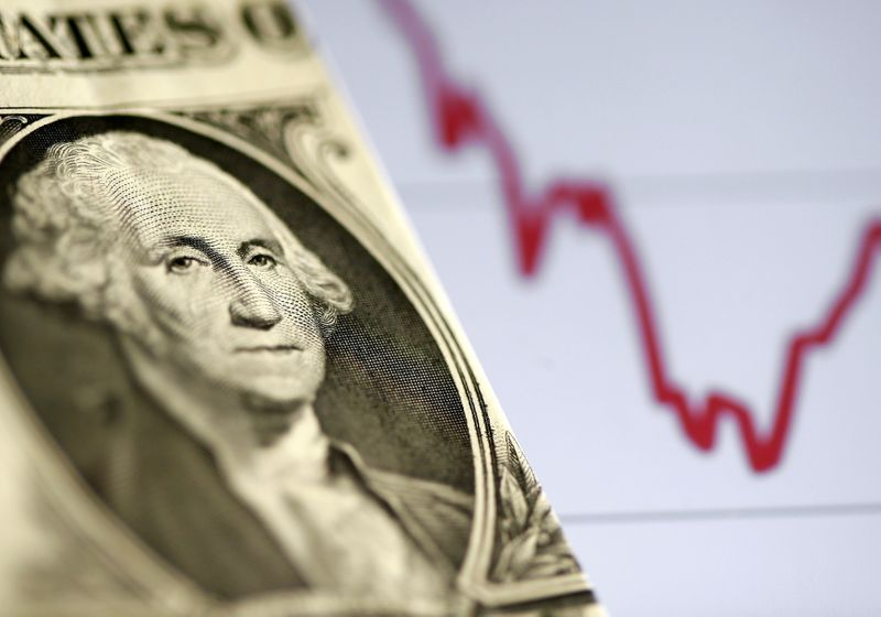 Column: Is that it? Markets relax about inflation pop – Mike Dolan