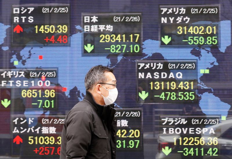 Asian shares slip, bitcoin tumbles as inflation worries linger