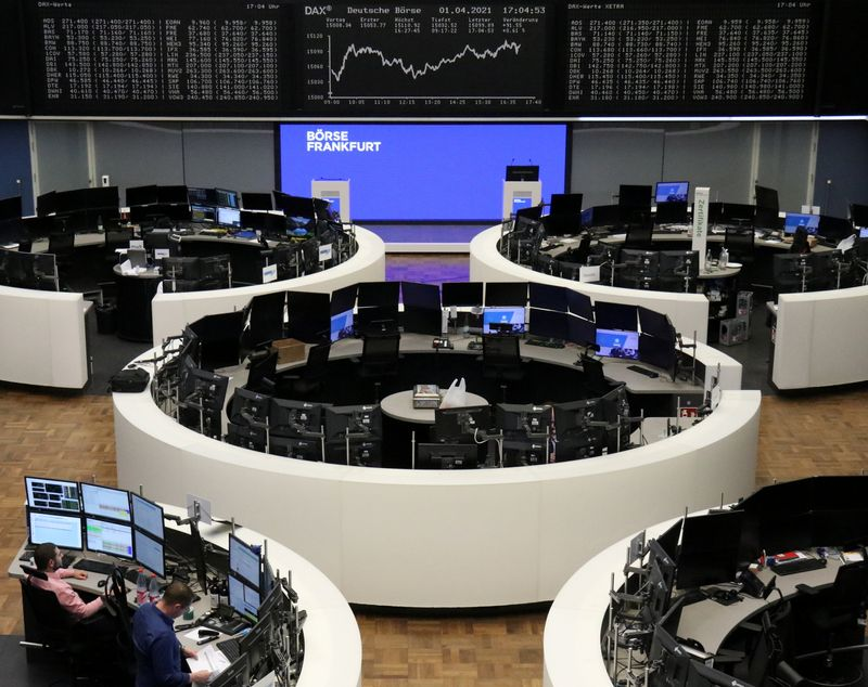 European stocks stuck at peak as recovery uplift fades: Reuters poll