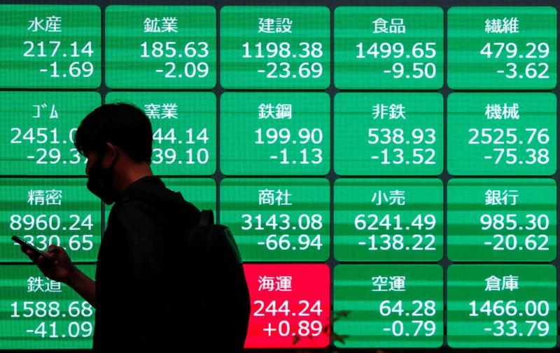 Asian shares tick up U.S. data bolsters reopening hopes