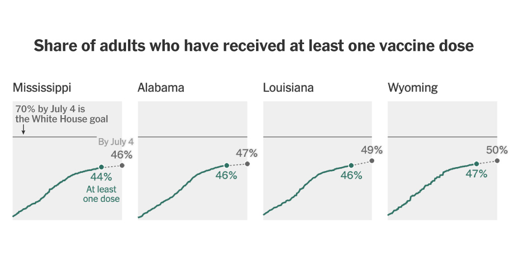 Biden's Vaccination Goal: Here's Where States Stand