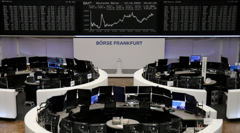 Auto rally, corporate earnings push European shares to record highs