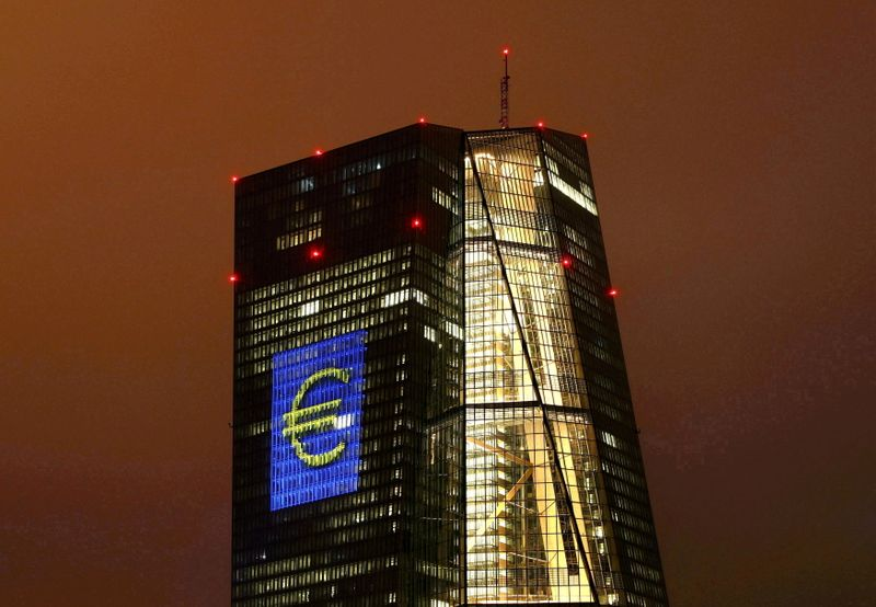 Talk now, act later: Five questions for the ECB